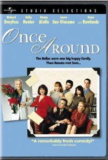 Once Around (1991) DVD Release Date