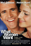 What Women Want DVD Release Date
