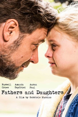 Fathers and Daughters (2015) DVD Release Date