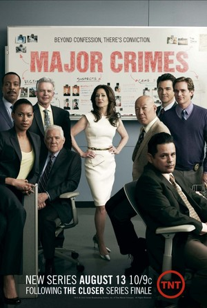 Major Crimes (TV Series 2012- ) DVD Release Date