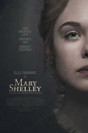 Mary Shelley (2017) DVD Release Date