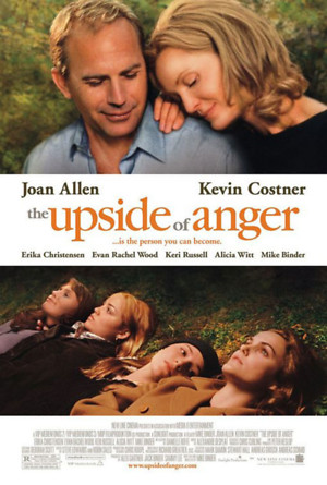The Upside of Anger (2005) DVD Release Date